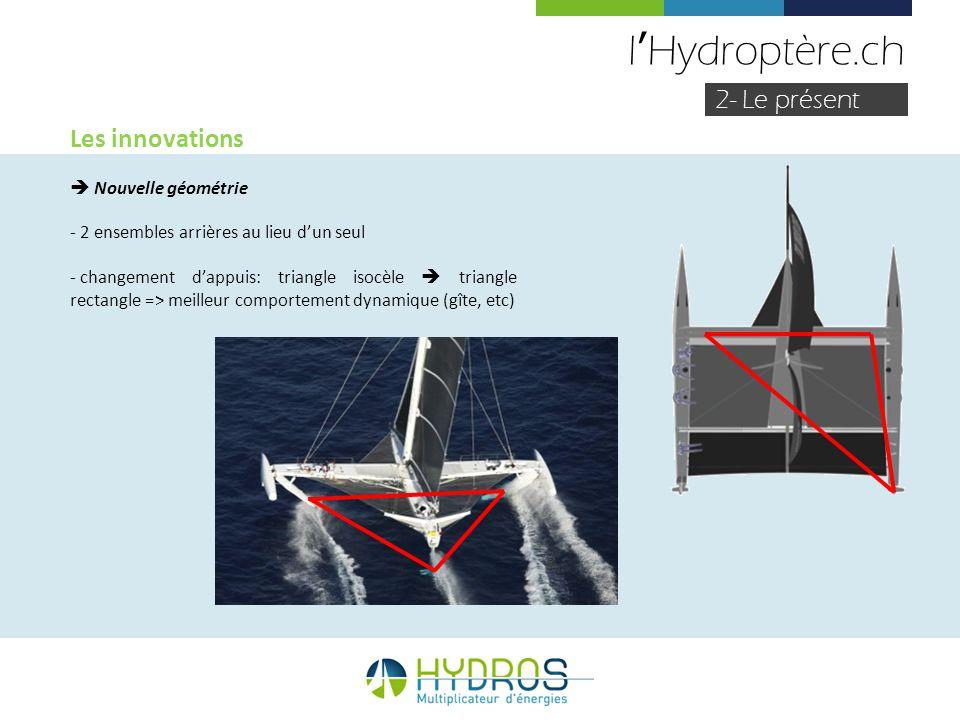 lHydroptère.ch 2- Le présent Les innovations Nouvelle géométrie - 2 ensembles arrières au lieu dun seul - changement dappuis: triangle isocèle triangl