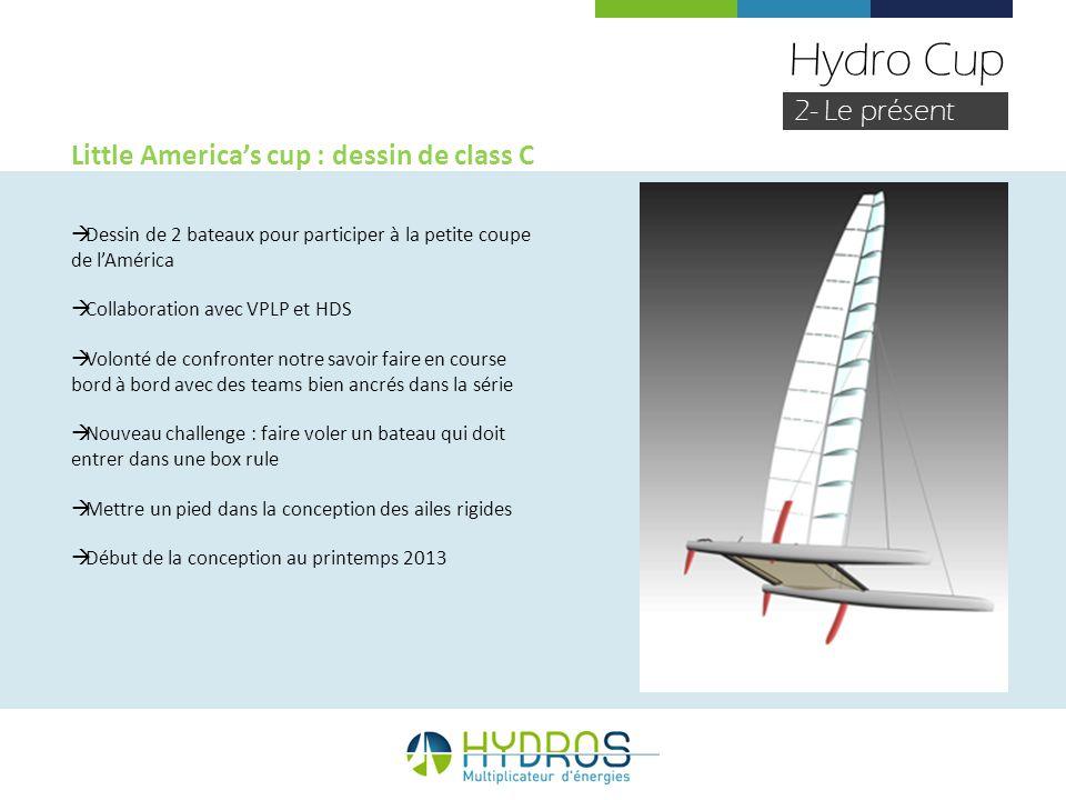 Hydro Cup 2- Le présent Little Americas cup : dessin de class C Dessin de 2 bateaux pour participer à la petite coupe de lAmérica Collaboration avec V