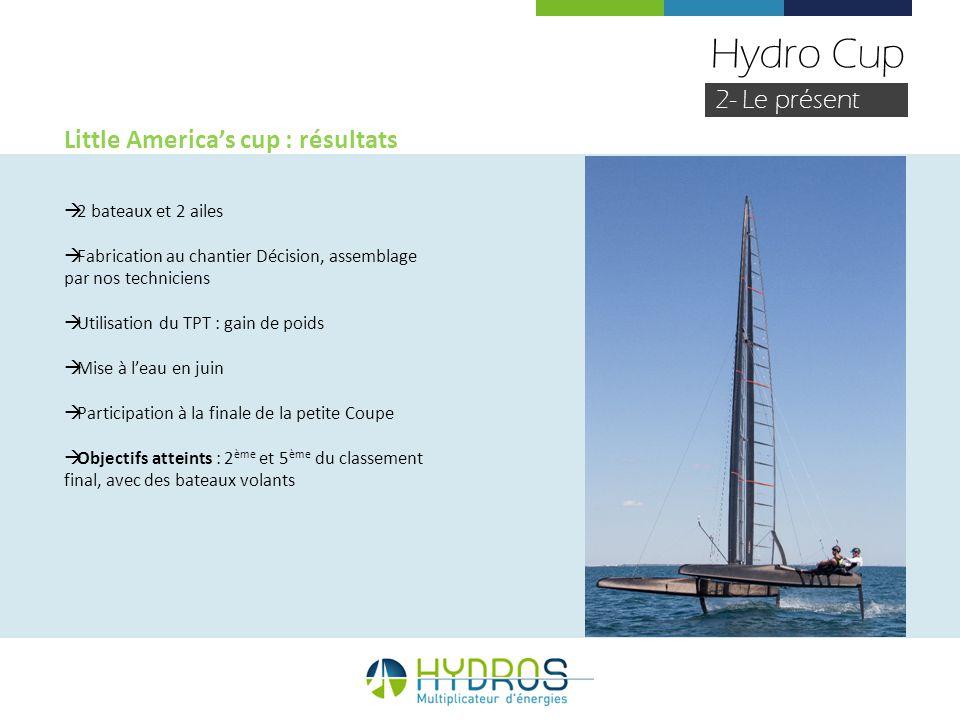 Hydro Cup 2- Le présent Little Americas cup : résultats 2 bateaux et 2 ailes Fabrication au chantier Décision, assemblage par nos techniciens Utilisat