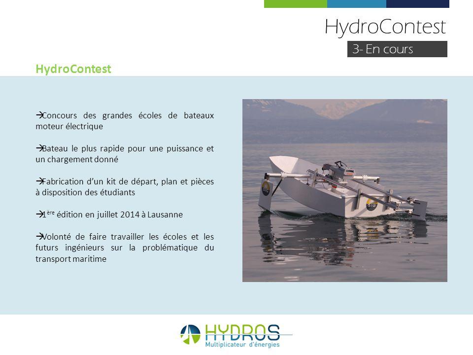 HydroContest 3- En cours HydroContest Concours des grandes écoles de bateaux moteur électrique Bateau le plus rapide pour une puissance et un chargeme