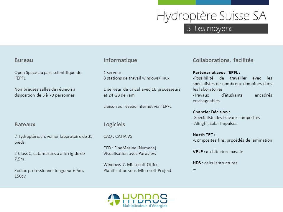 Hydroptère Suisse SA 3- Les moyens Bureau Open Space au parc scientifique de lEPFL Nombreuses salles de réunion à disposition de 5 à 70 personnes Bate