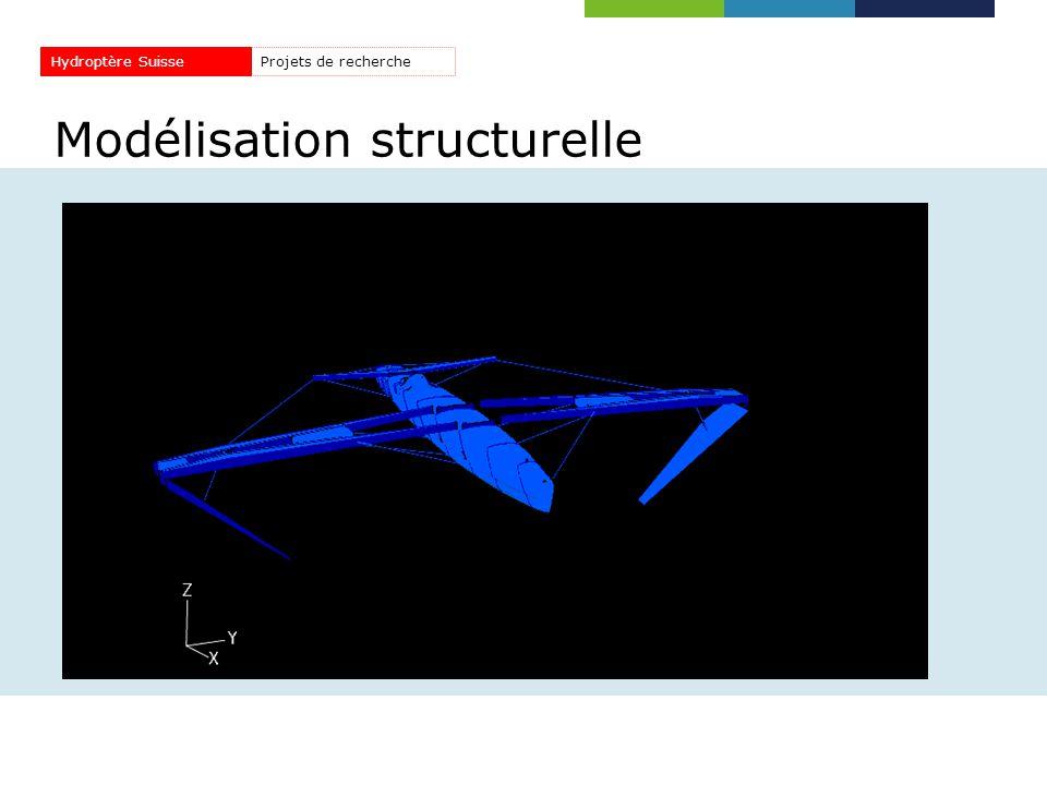 Modélisation structurelle Projets de rechercheHydroptère Suisse