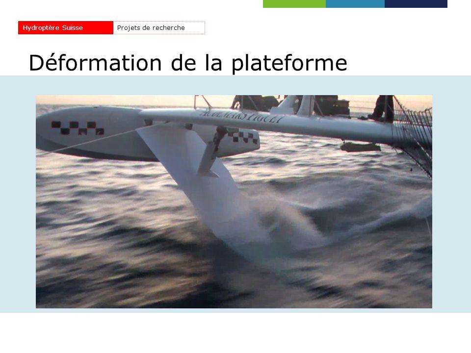 Déformation de la plateforme Projets de rechercheHydroptère Suisse