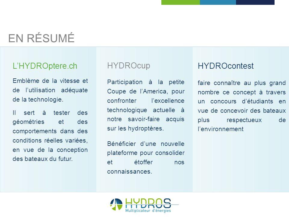 HYDROcup Participation à la petite Coupe de lAmerica, pour confronter lexcellence technologique actuelle à notre savoir-faire acquis sur les hydroptèr