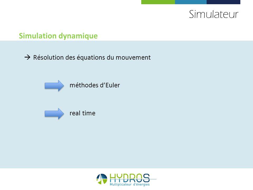 Simulateur Simulation dynamique Résolution des équations du mouvement méthodes dEuler real time