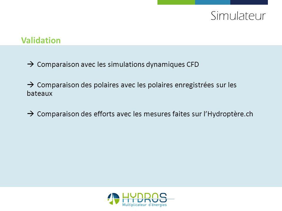 Simulateur Validation Comparaison avec les simulations dynamiques CFD Comparaison des polaires avec les polaires enregistrées sur les bateaux Comparai