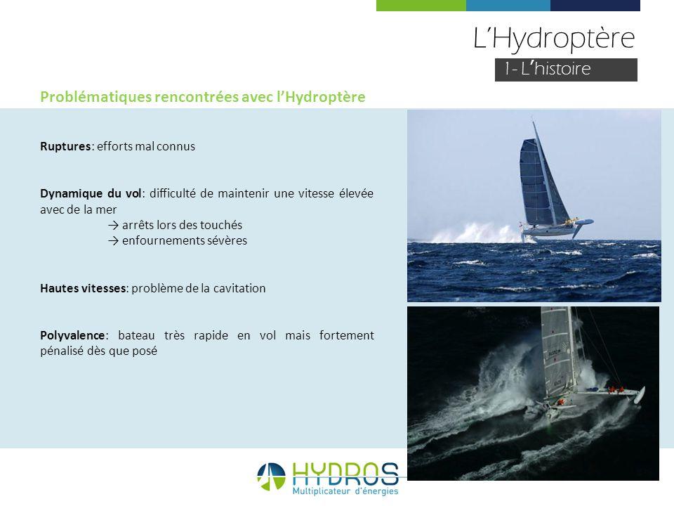 LHydroptère Problématiques rencontrées avec lHydroptère Ruptures: efforts mal connus Dynamique du vol: difficulté de maintenir une vitesse élevée avec