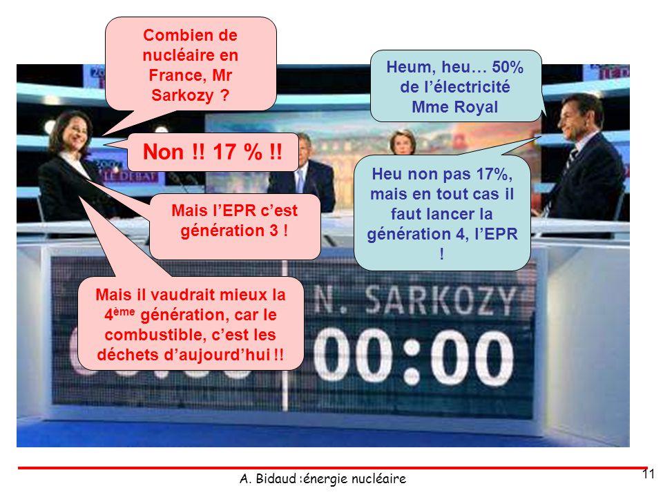 A. Bidaud :énergie nucléaire 11 Combien de nucléaire en France, Mr Sarkozy ? Heum, heu… 50% de lélectricité Mme Royal Non !! 17 % !! Heu non pas 17%,