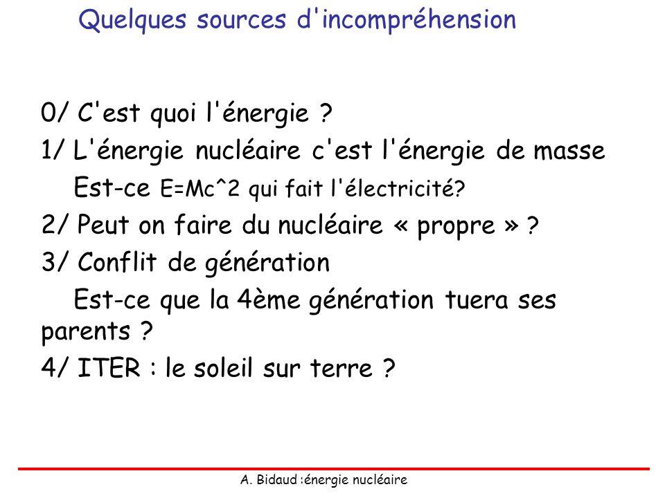 A. Bidaud :énergie nucléaire 0/ C'est quoi l'énergie ? 1/ L'énergie nucléaire c'est l'énergie de masse Est-ce E=Mc^2 qui fait l'électricité? 2/ Peut o