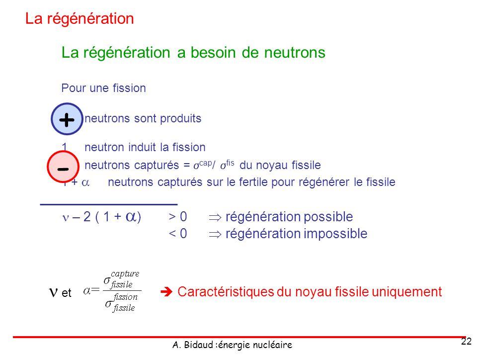 A. Bidaud :énergie nucléaire 22 La régénération a besoin de neutrons Pour une fission neutrons sont produits 1 neutron induit la fission neutrons capt