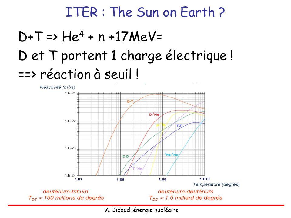 A. Bidaud :énergie nucléaire D+T => He 4 + n +17MeV= D et T portent 1 charge électrique ! ==> réaction à seuil ! ITER : The Sun on Earth ?