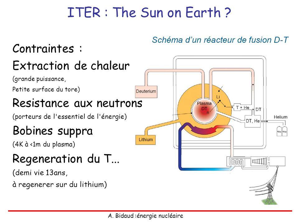 A. Bidaud :énergie nucléaire ITER : The Sun on Earth ? Contraintes : Extraction de chaleur (grande puissance, Petite surface du tore) Resistance aux n