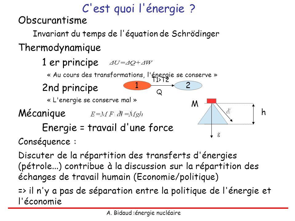 A. Bidaud :énergie nucléaire Obscurantisme Invariant du temps de l'équation de Schrödinger Thermodynamique 1 er principe « Au cours des transformation