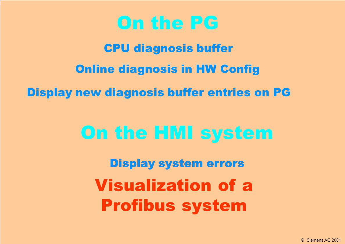 SIMATIC ET 200 Innovations for an Open World © Siemens SAS France A&D 31/05/2014 B.Bouard Folio 13 de DiagnosticDP.ppt Visualization of a Profibus system Display system errors On the HMI system Display new diagnosis buffer entries on PG Online diagnosis in HW Config On the PG CPU diagnosis buffer Display system errors © Siemens AG 2001