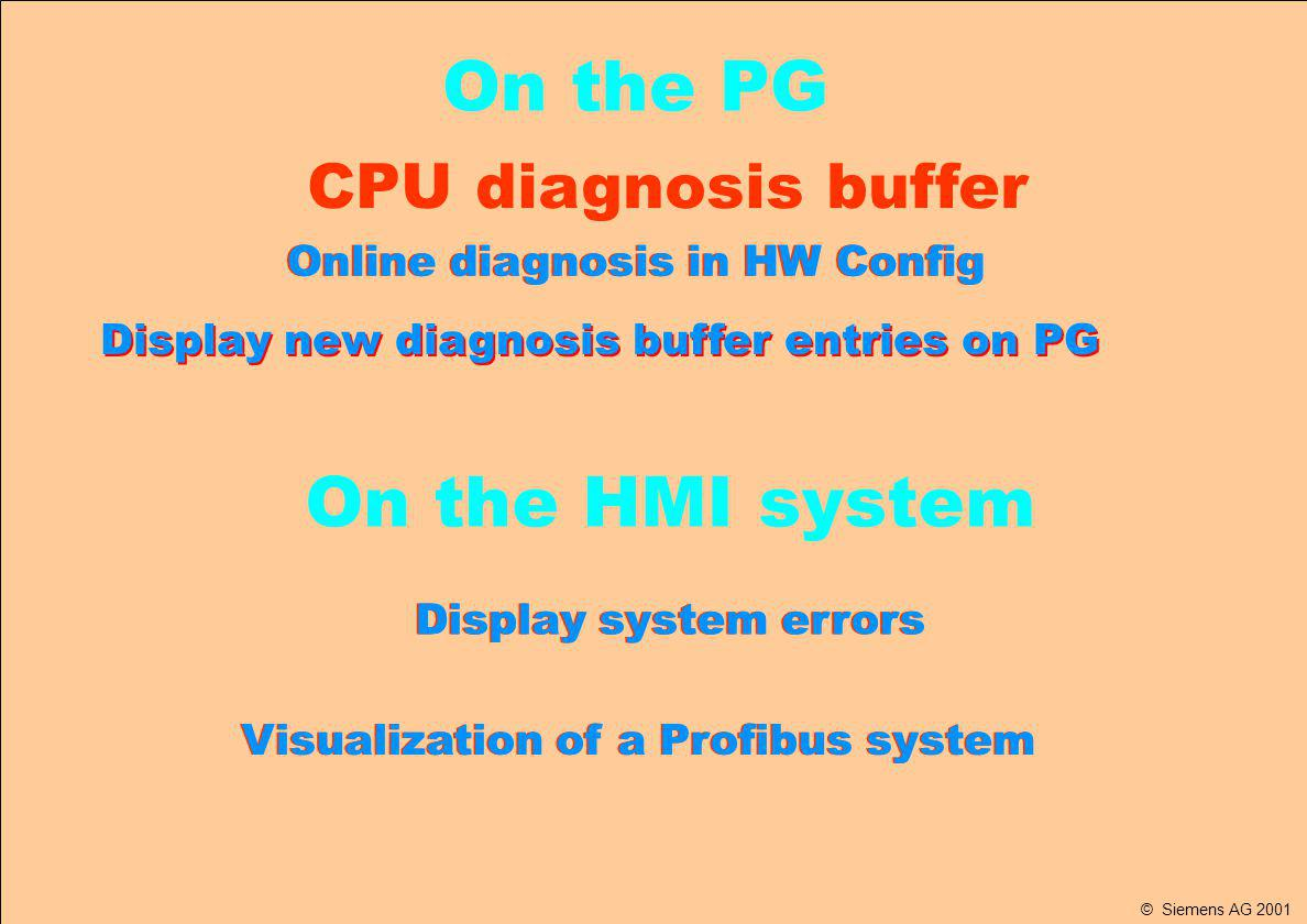 SIMATIC ET 200 Innovations for an Open World © Siemens SAS France A&D 31/05/2014 B.Bouard Folio 2 de DiagnosticDP.ppt CPU diagnosis buffer Display system errors Online diagnosis in HW Config Display new diagnosis buffer entries on PG Visualization of a Profibus system Display new diagnosis buffer entries on PG On the PG On the HMI system Visualization of a Profibus system © Siemens AG 2001