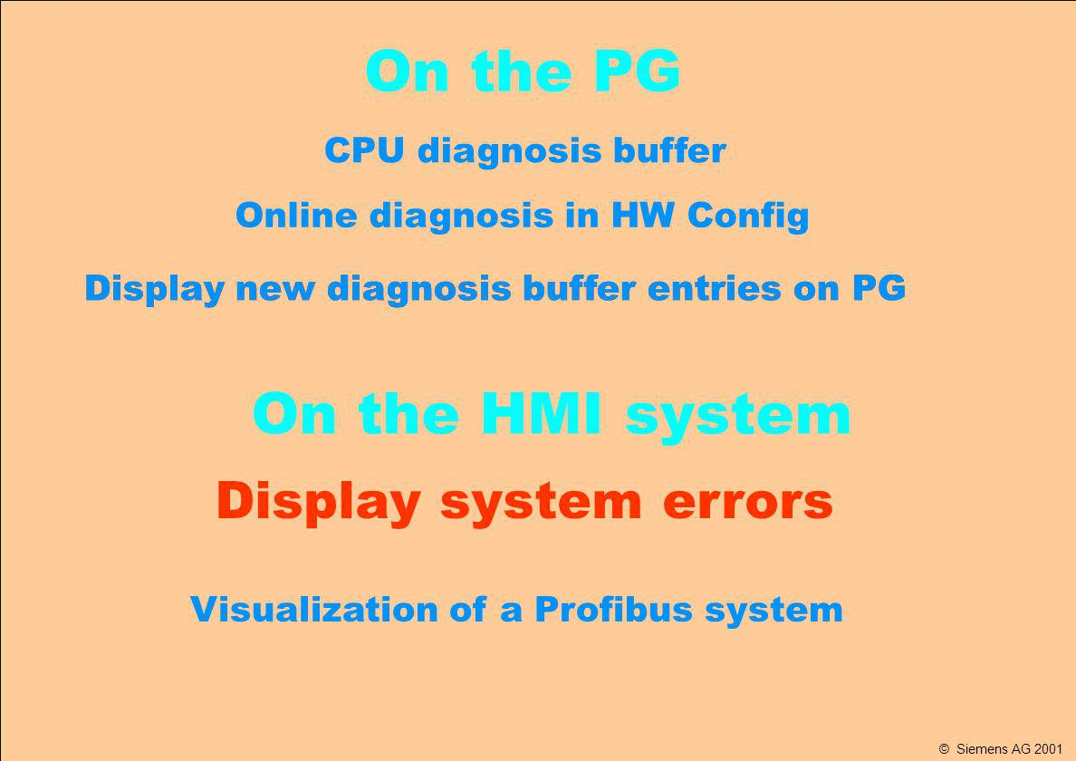 SIMATIC ET 200 Innovations for an Open World © Siemens SAS France A&D 31/05/2014 B.Bouard Folio 9 de DiagnosticDP.ppt Display system errors Display new diagnosis buffer entries on PG On the HMI system Online diagnosis in HW Config On the PG CPU diagnosis buffer Visualization of a Profibus system © Siemens AG 2001