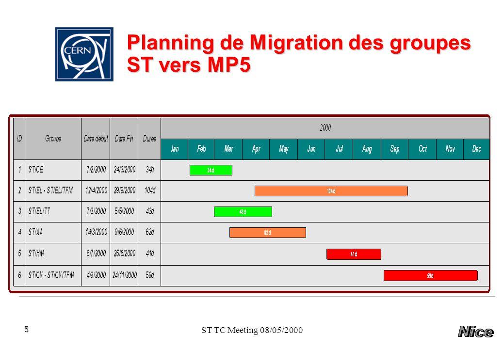 ST TC Meeting 08/05/2000 Etat davancement Migration ST/TFM/CE Migration ST/TFM/CE Formation TCR + ST/TFM/CE réalisée du 20 au 23 Mars 2000 En production sur MP5 depuis le 24 Mars 2000 Validation de la procédure opérationnelle et documentation a finir Migration ST/EL/TT Migration ST/EL/TT Formation réalisée du 3 au 5 Mai 2000 Mise en production sur MP5 faite le 5 Mai 2000 Validation de la procédure opérationnelle et documentation a établir Migration ST/AA Migration ST/AA En cours Formation prévue du 8 au 9 Juin 2000 Mise en production sur MP5 prévue le 9 Juin 2000 6