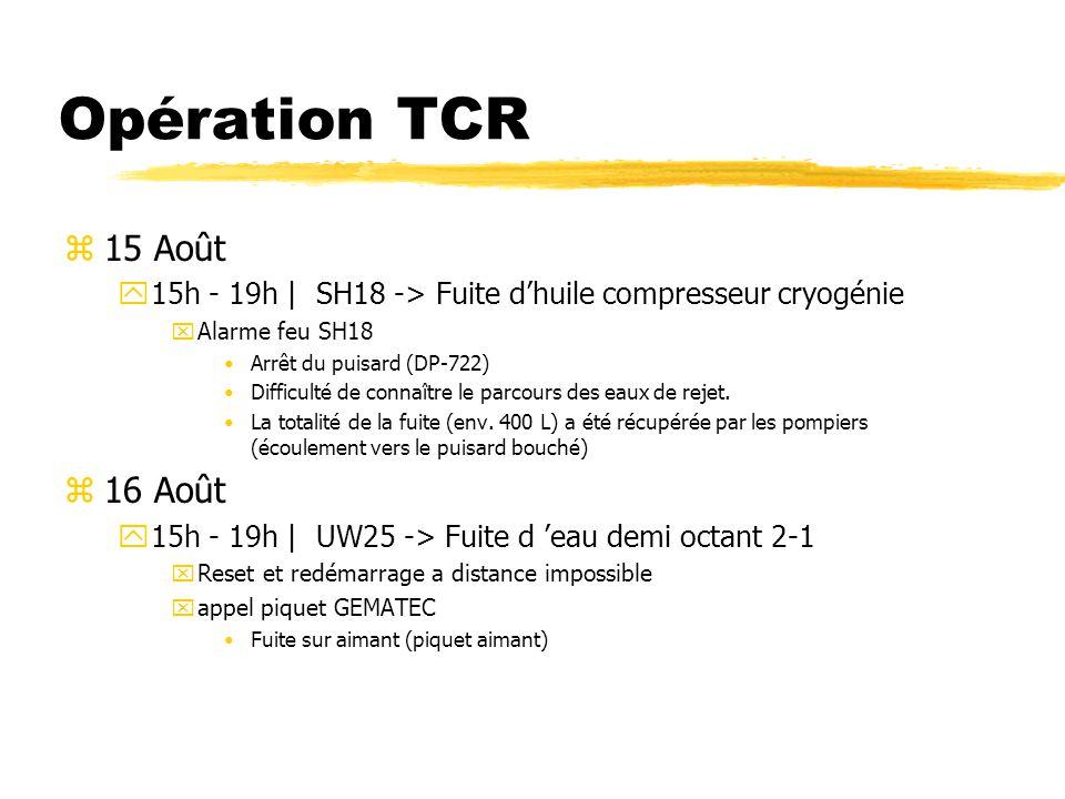 Opération TCR z15 Août y15h - 19h | SH18 -> Fuite dhuile compresseur cryogénie xAlarme feu SH18 Arrêt du puisard (DP-722) Difficulté de connaître le parcours des eaux de rejet.