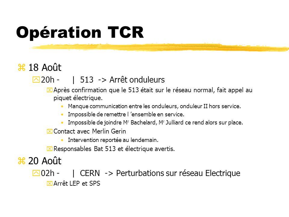 Opération TCR z19 Août y 21h - | 862 -> Problème communication avec STP5 z20 Août y19h - 21h | 862 -> Arrêt boucle d eau brute SPS z21 Août y01h - 03h | 862 -> Arrêt boucle d eau brute SPS y17h - 19h | 862 -> Arrêt boucle d eau brute SPS y18h - 19h | 212 -> Problème STTDS1 (No free inodes) z22 Août y10h - | 862 -> Arrêt boucle d eau brute LEP