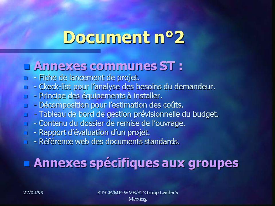 27/04/99ST-CE/MP-WVB/ST Group Leader's Meeting Document n°2 n Annexes communes ST : n - Fiche de lancement de projet. n - Ckeck-list pour lanalyse des