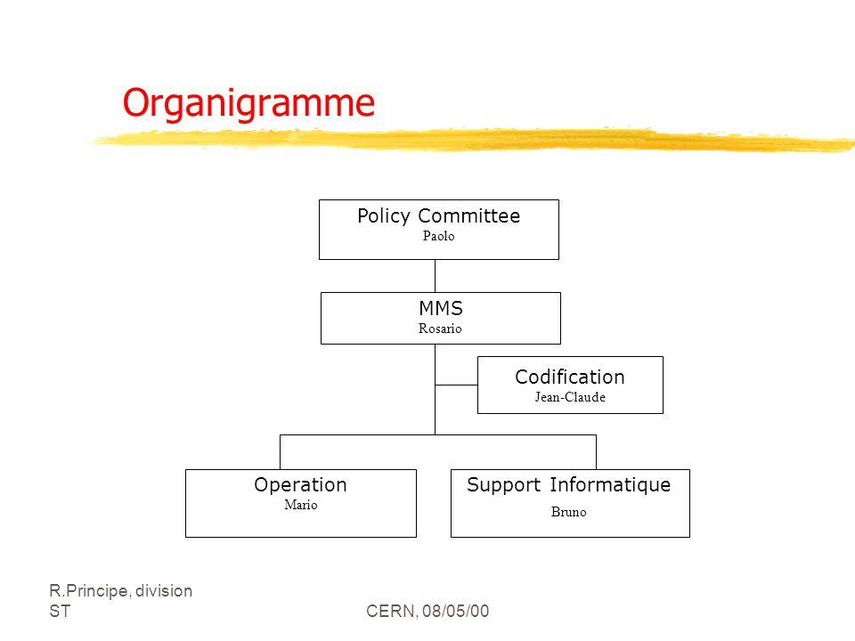 R.Principe, division STCERN, 08/05/00 Organigramme Policy Committee Paolo MMS Rosario Operation Mario Support Informatique Bruno Codification Jean-Cla