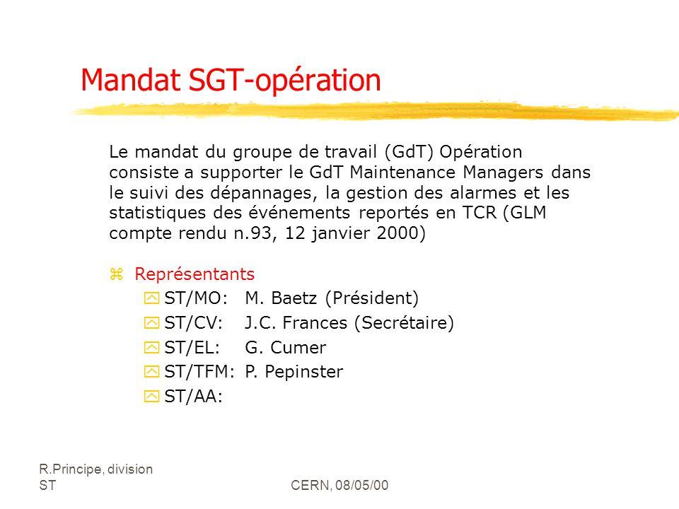 R.Principe, division STCERN, 08/05/00 Mandat SGT-opération Le mandat du groupe de travail (GdT) Opération consiste a supporter le GdT Maintenance Mana
