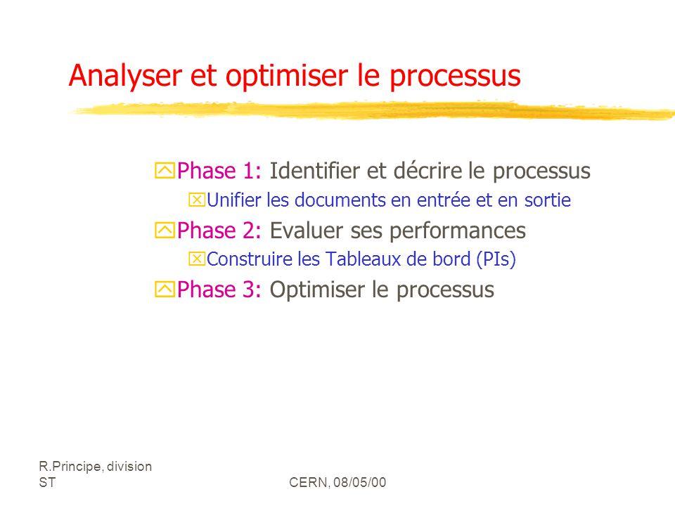 R.Principe, division STCERN, 08/05/00 yPhase 1: Identifier et décrire le processus xUnifier les documents en entrée et en sortie yPhase 2: Evaluer ses performances xConstruire les Tableaux de bord (PIs) yPhase 3: Optimiser le processus Analyser et optimiser le processus