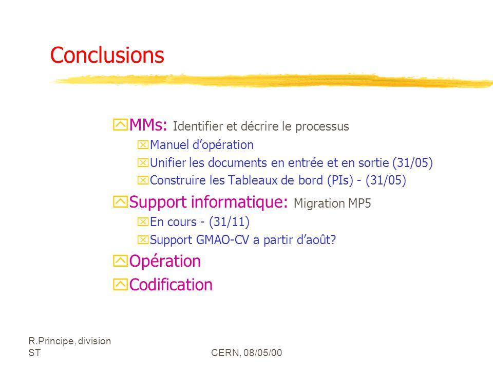 R.Principe, division STCERN, 08/05/00 yMMs: Identifier et décrire le processus xManuel dopération xUnifier les documents en entrée et en sortie (31/05) xConstruire les Tableaux de bord (PIs) - (31/05) ySupport informatique: Migration MP5 xEn cours - (31/11) xSupport GMAO-CV a partir daoût.