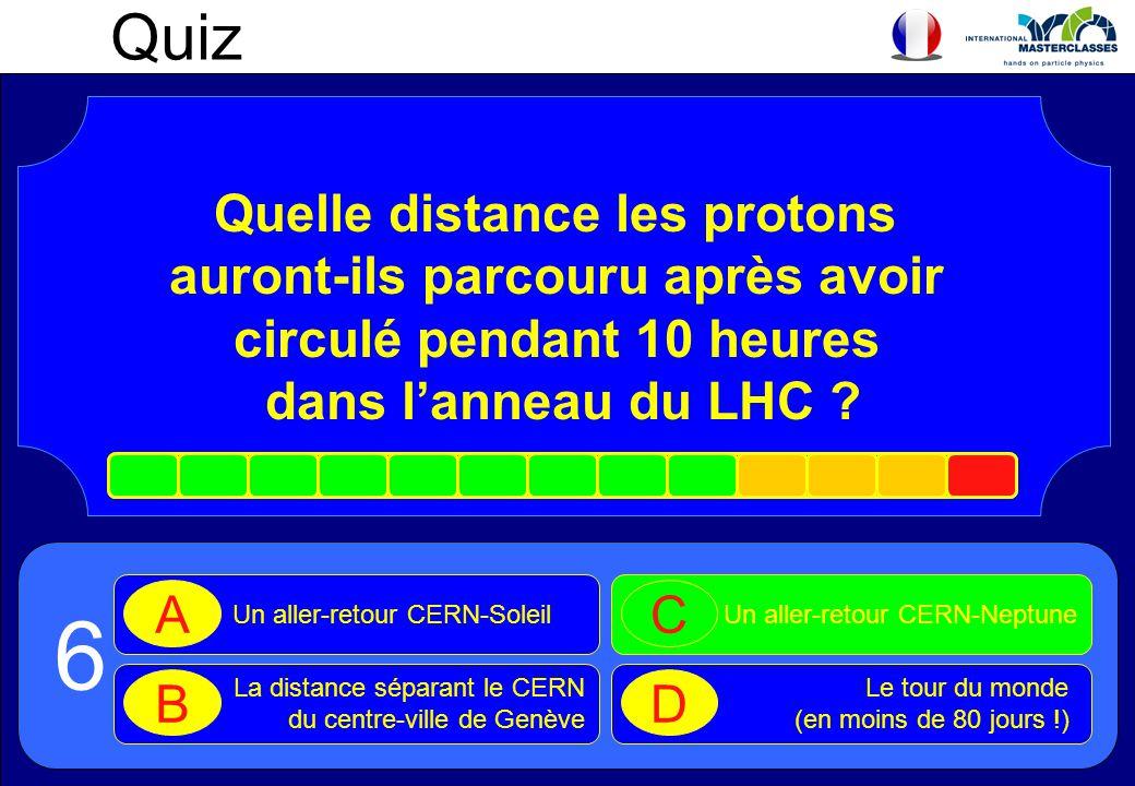 Quelle distance les protons auront-ils parcouru après avoir circulé pendant 10 heures dans lanneau du LHC ? 6 Un aller-retour CERN-Soleil A La distanc