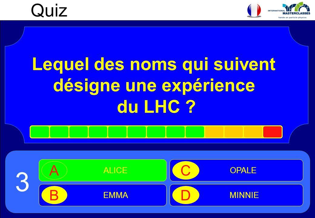 Lequel des noms qui suivent désigne une expérience du LHC ? ALICE A EMMA B OPALE C MINNIE D 3 Quiz