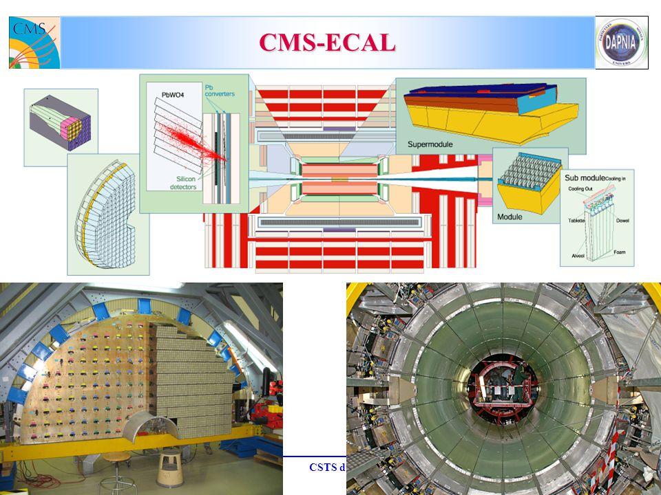 M.D. 19-octobre-2007CSTS du SPP12 CMS-ECAL