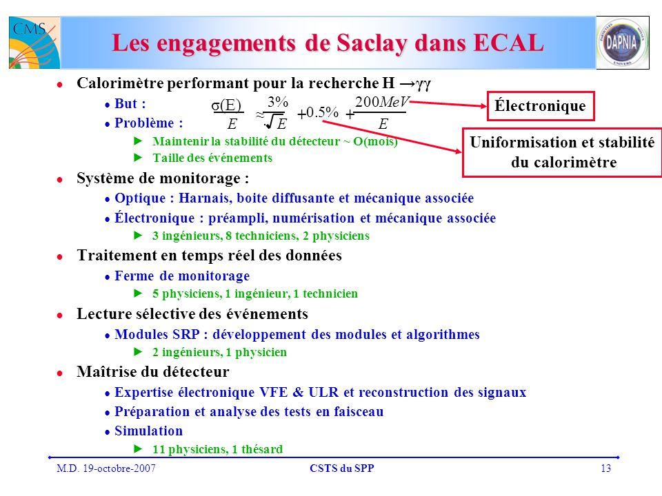 M.D. 19-octobre-2007CSTS du SPP13 Les engagements de Saclay dans ECAL Calorimètre performant pour la recherche H γγ But : Problème : Maintenir la stab