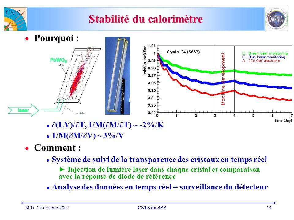 M.D. 19-octobre-2007CSTS du SPP14 Stabilité du calorimètre Pourquoi : (LY)/T, 1/M(M/T) ~ -2%/K 1/M(M/V) ~ 3%/V Comment : Système de suivi de la transp