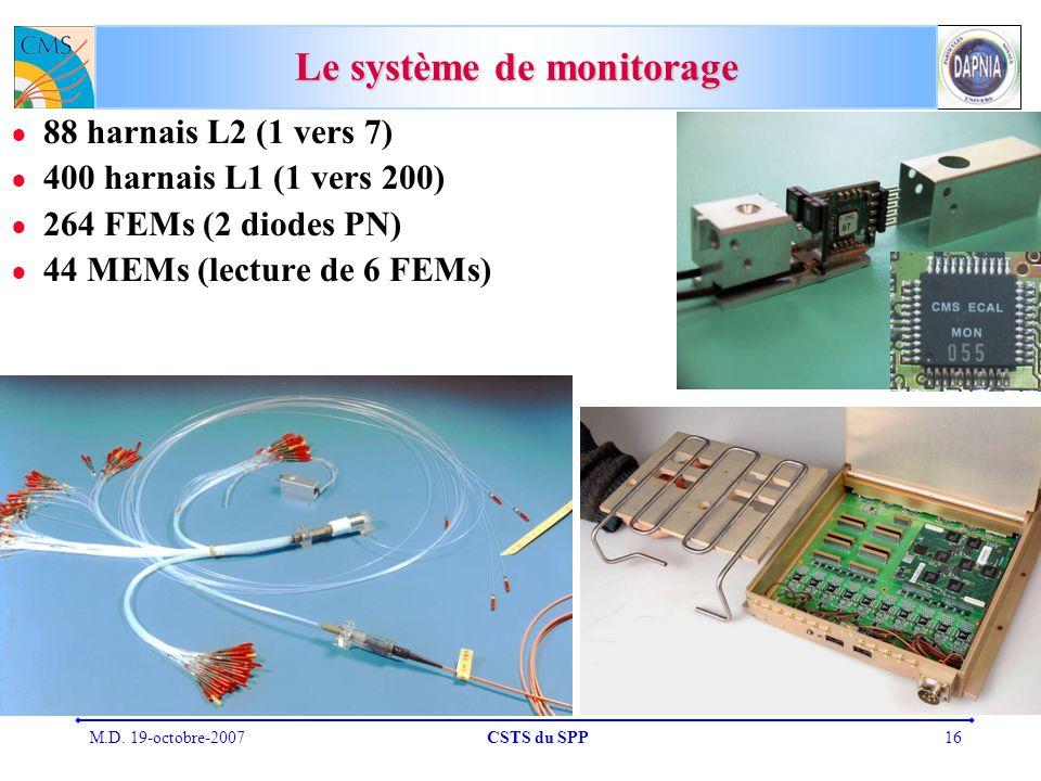 M.D. 19-octobre-2007CSTS du SPP16 Le système de monitorage 88 harnais L2 (1 vers 7) 400 harnais L1 (1 vers 200) 264 FEMs (2 diodes PN) 44 MEMs (lectur