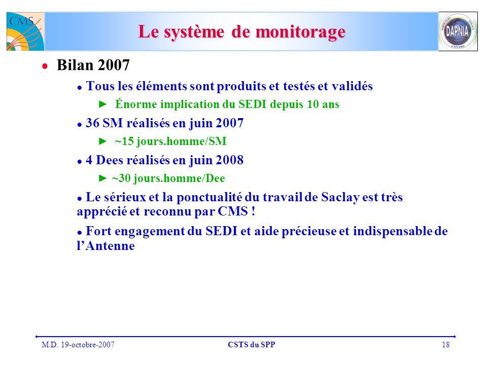 M.D. 19-octobre-2007CSTS du SPP18 Le système de monitorage Bilan 2007 Tous les éléments sont produits et testés et validés Énorme implication du SEDI