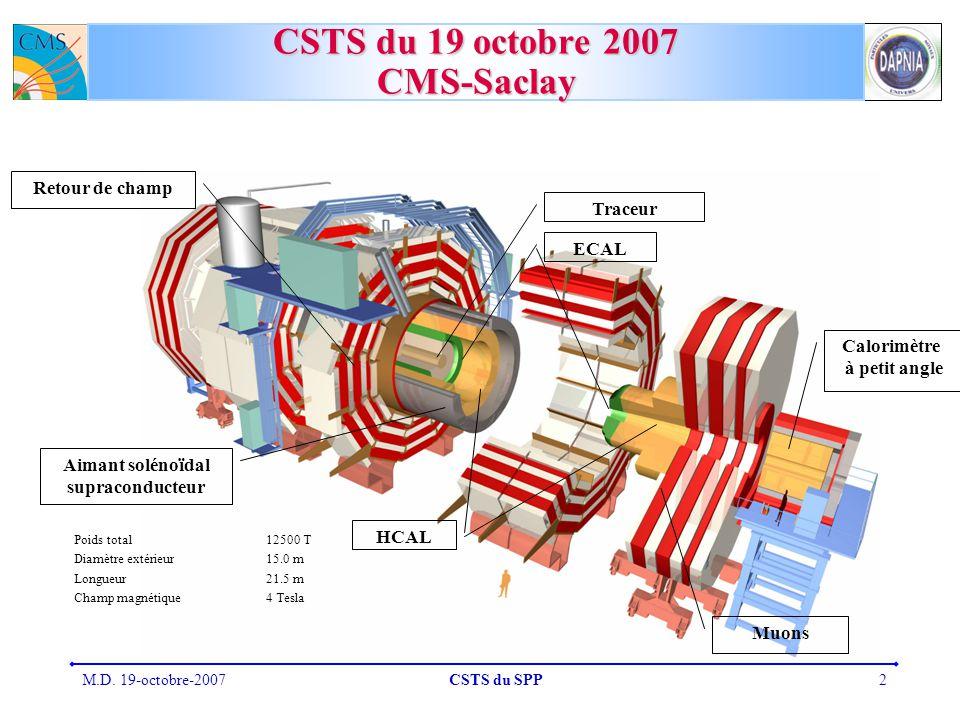 M.D. 19-octobre-2007CSTS du SPP2 CSTS du 19 octobre 2007 CMS-Saclay Poids total12500 T Diamètre extérieur15.0 m Longueur21.5 m Champ magnétique4 Tesla