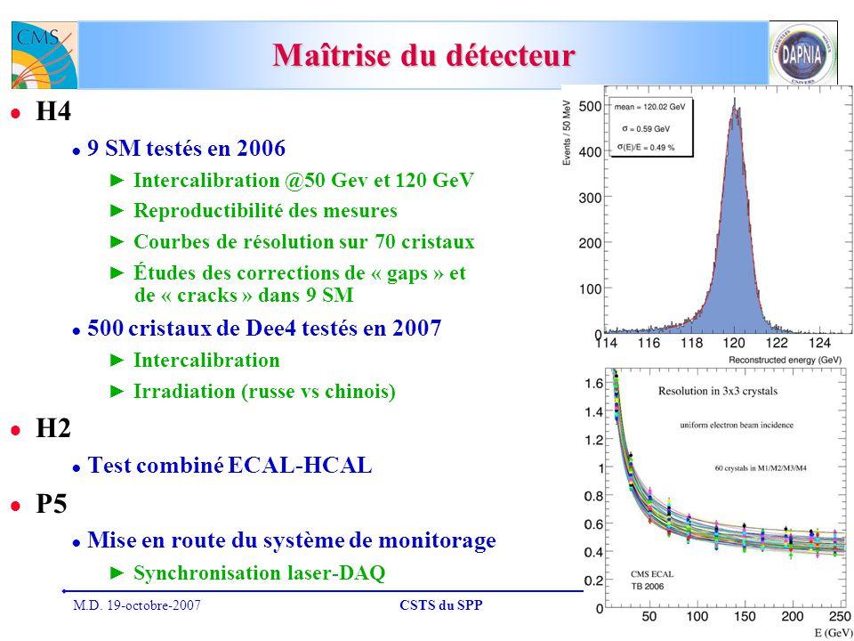 M.D. 19-octobre-2007CSTS du SPP26 H4 9 SM testés en 2006 Intercalibration @50 Gev et 120 GeV Reproductibilité des mesures Courbes de résolution sur 70