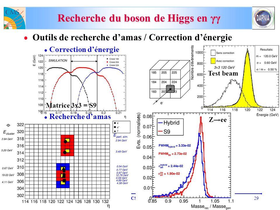 M.D. 19-octobre-2007CSTS du SPP29 Recherche du boson de Higgs en γγ Outils de recherche damas / Correction dénergie Correction dénergie Recherche dama