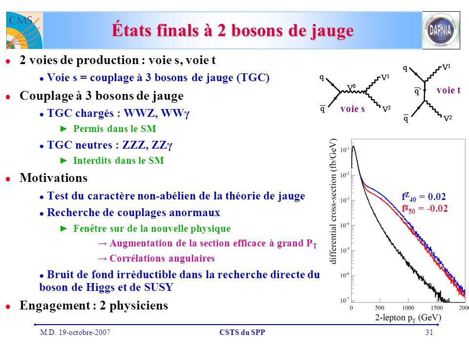 M.D. 19-octobre-2007CSTS du SPP31 2 voies de production : voie s, voie t Voie s = couplage à 3 bosons de jauge (TGC) Couplage à 3 bosons de jauge TGC