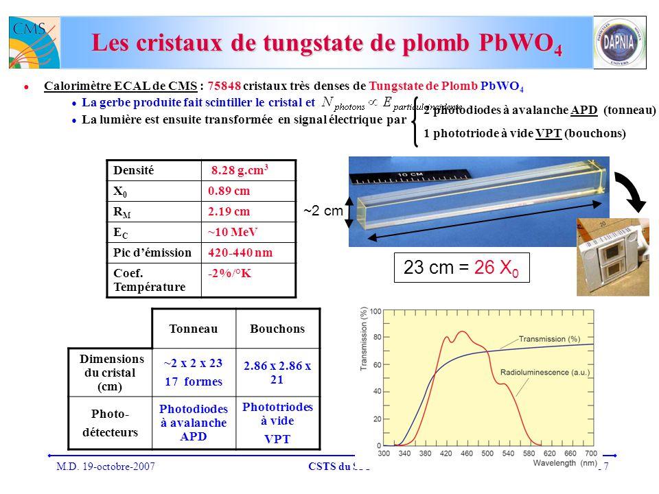 M.D. 19-octobre-2007CSTS du SPP37 Les cristaux de tungstate de plomb PbWO 4 Densité 8.28 g.cm 3 X0X0 0.89 cm RMRM 2.19 cm ECEC ~10 MeV Pic démission42