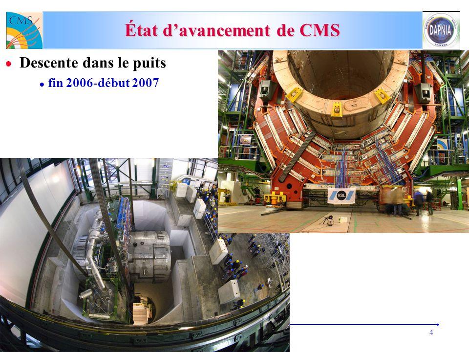M.D. 19-octobre-2007CSTS du SPP4 État davancement de CMS Descente dans le puits fin 2006-début 2007