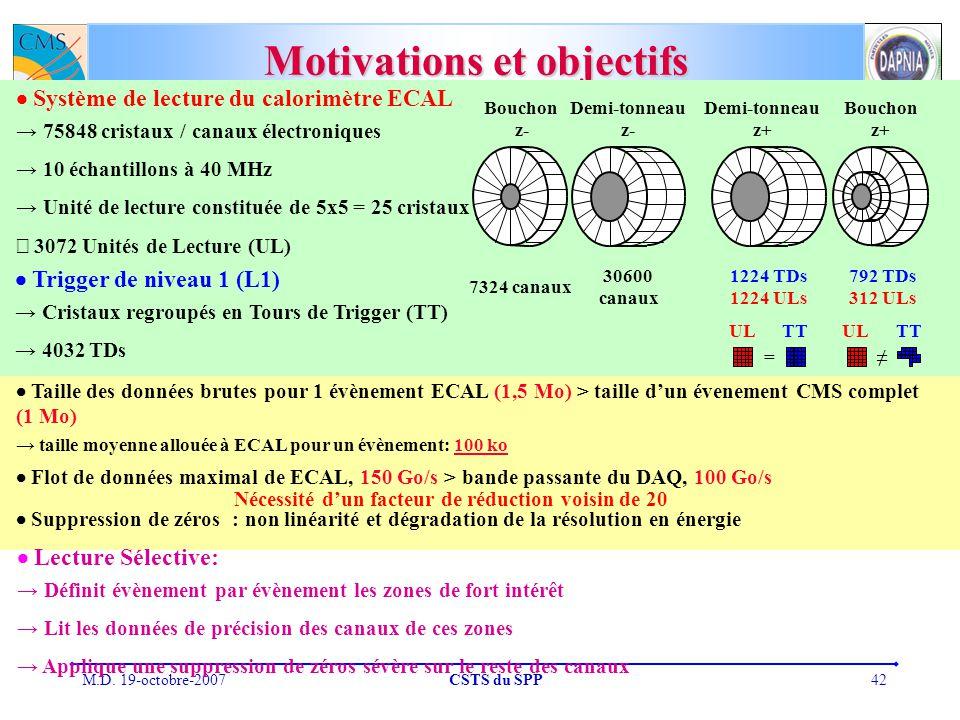 M.D. 19-octobre-2007CSTS du SPP42 Motivations et objectifs Système de lecture du calorimètre ECAL 75848 cristaux / canaux électroniques 10 échantillon