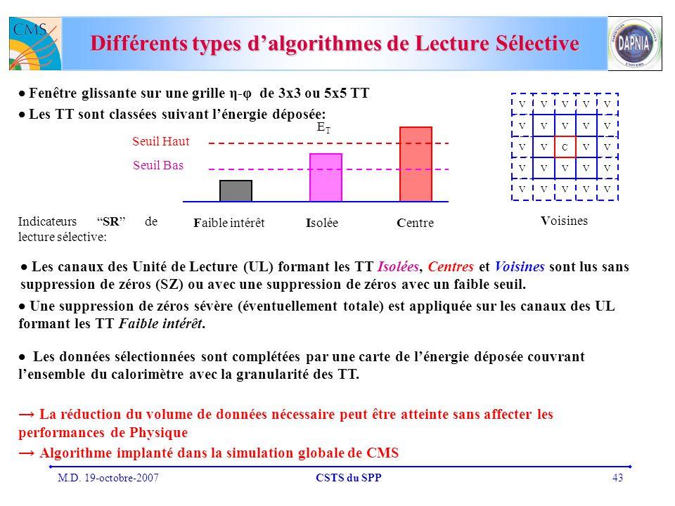 M.D. 19-octobre-2007CSTS du SPP43 Différents types dalgorithmes de Lecture Sélective Faible intérêtIsoléeCentre VVVVV V V V VVVVV V V V V VVV VVV VC V