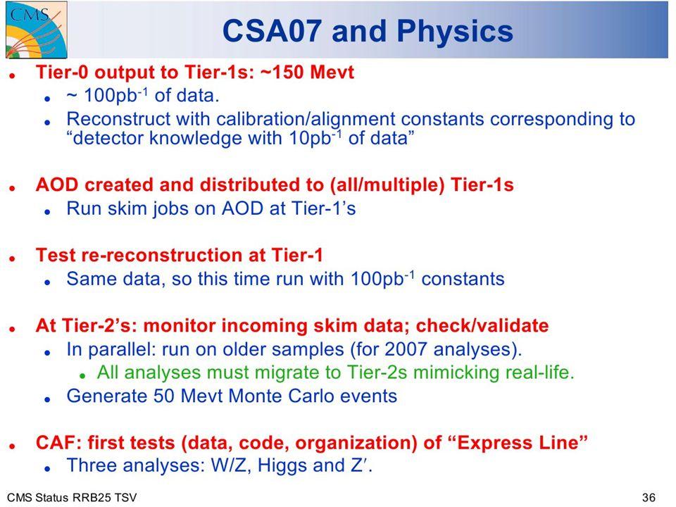 M.D. 19-octobre-2007CSTS du SPP44