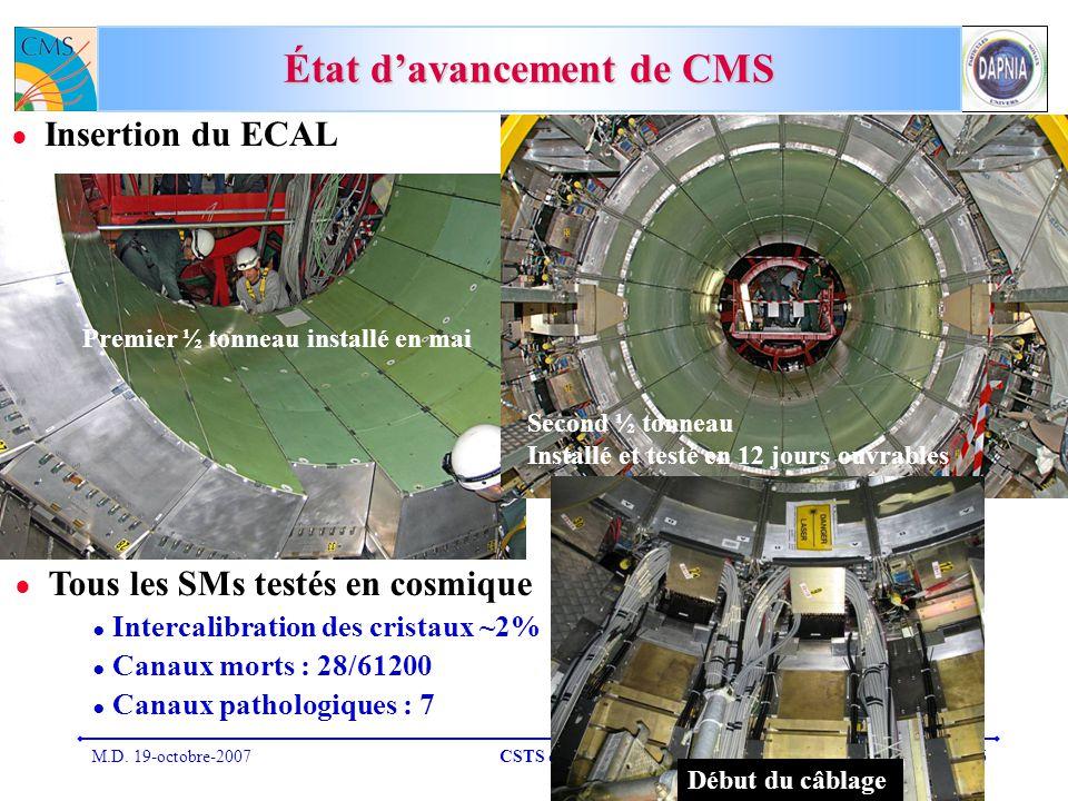 M.D. 19-octobre-2007CSTS du SPP6 État davancement de CMS Insertion du ECAL Premier ½ tonneau installé en mai Second ½ tonneau Installé et testé en 12