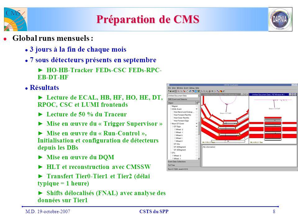M.D. 19-octobre-2007CSTS du SPP8 Préparation de CMS Global runs mensuels : 3 jours à la fin de chaque mois 7 sous détecteurs présents en septembre HO-