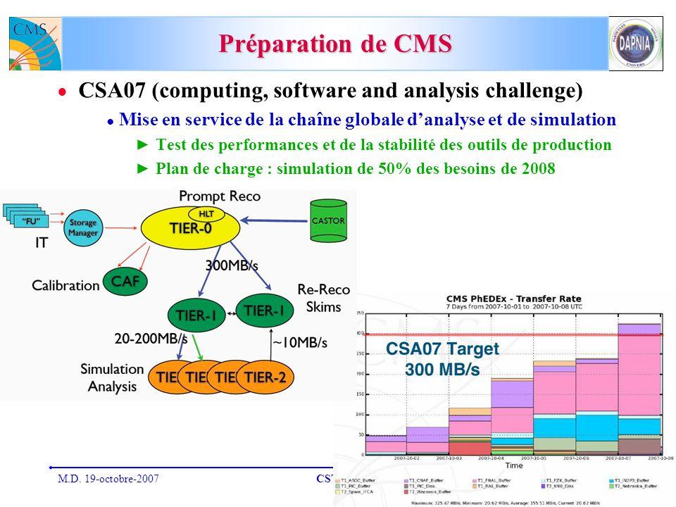 M.D. 19-octobre-2007CSTS du SPP9 Préparation de CMS CSA07 (computing, software and analysis challenge) Mise en service de la chaîne globale danalyse e