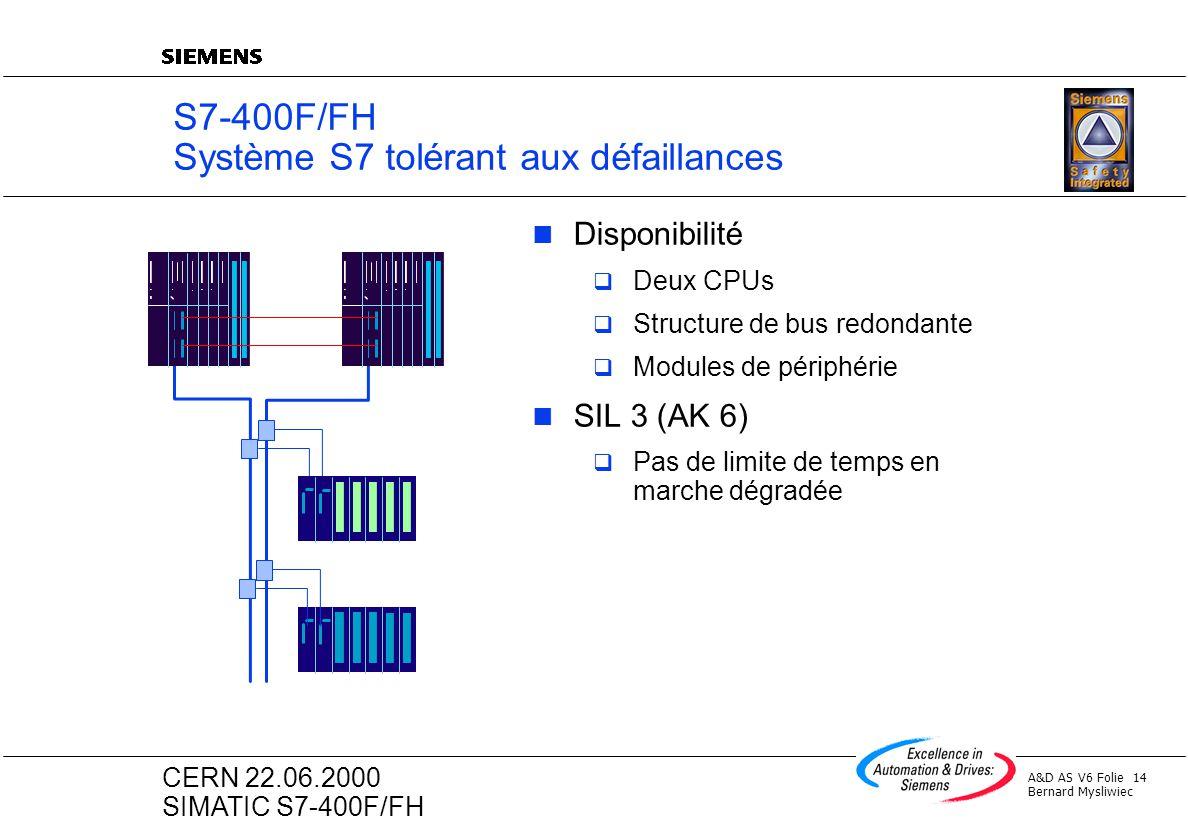 A&D AS V6 Folie 14 Bernard Mysliwiec CERN 22.06.2000 SIMATIC S7-400F/FH S7-400F/FH Système S7 tolérant aux défaillances Disponibilité Deux CPUs Struct
