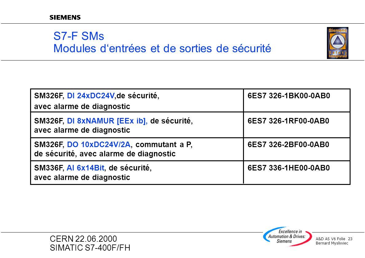 A&D AS V6 Folie 23 Bernard Mysliwiec CERN 22.06.2000 SIMATIC S7-400F/FH S7-F SMs Modules dentrées et de sorties de sécurité SM326F, DI 24xDC24V,de séc