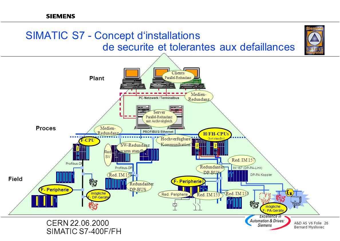 A&D AS V6 Folie 26 Bernard Mysliwiec CERN 22.06.2000 SIMATIC S7-400F/FH SIMATIC S7 - Concept dinstallations de securite et tolerantes aux defaillances
